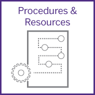 Procedures and Resources